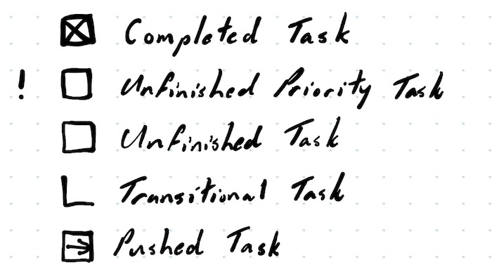 structuring_task_list